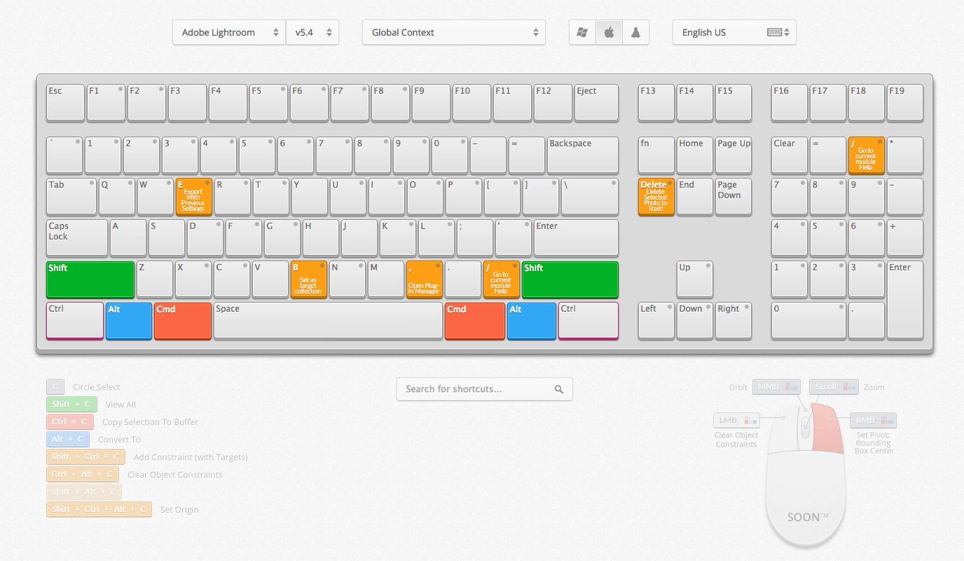 Tastatur-Shortcuts Lightroom Photoshop